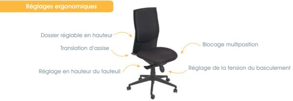Gosto fauteuils bureau de Les Les de Gosto Les de bureau fauteuils fauteuils f76gyvYb